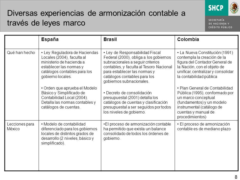 8 Diversas experiencias de armonización contable a través de leyes marco EspañaBrasilColombia Qué han hecho Ley Reguladora de Haciendas Locales (2004), faculta al ministerio de hacienda a establecer las normas y catálogos contables para los gobierno locales.