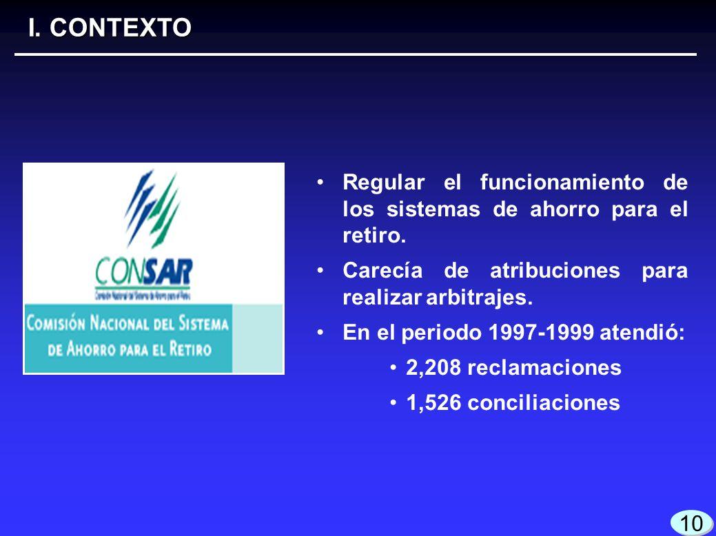 5 5 10 I.CONTEXTO Regular el funcionamiento de los sistemas de ahorro para el retiro.