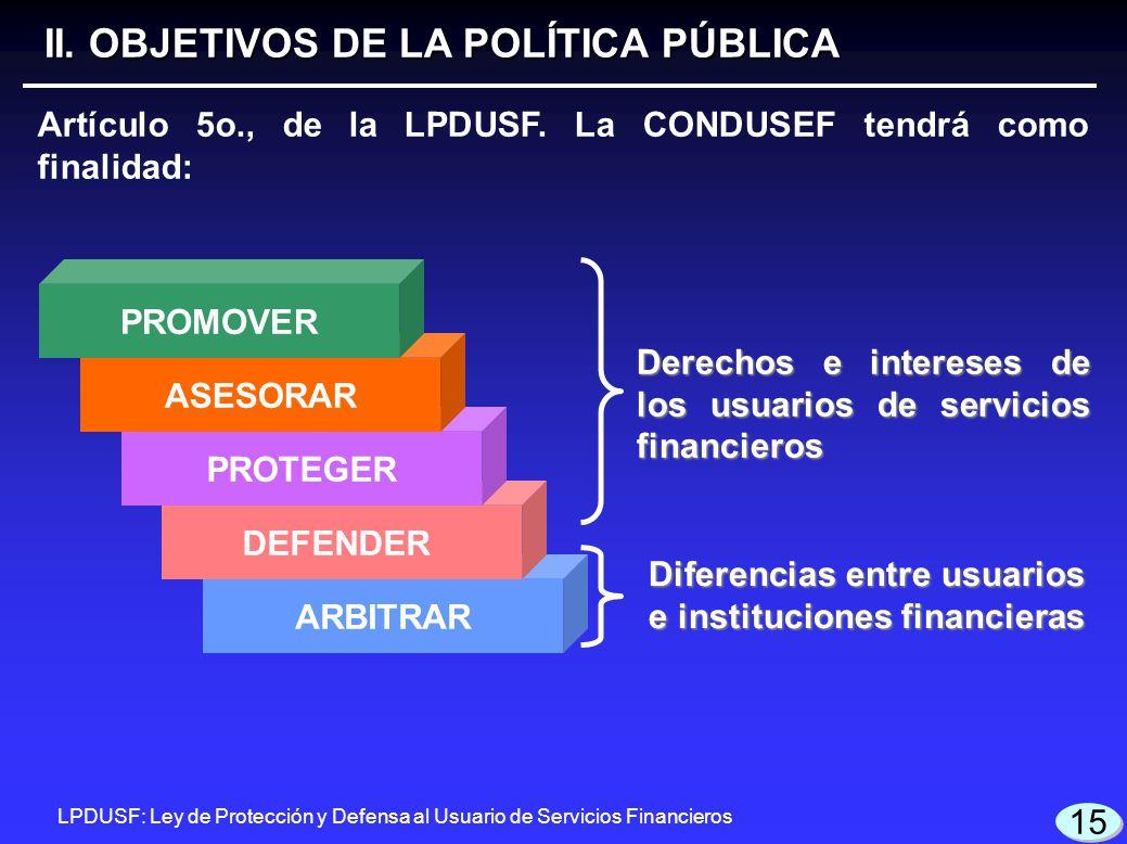 15 LPDUSF: Ley de Protección y Defensa al Usuario de Servicios Financieros II. OBJETIVOS DE LA POLÍTICA PÚBLICA Artículo 5o., de la LPDUSF. La CONDUSE