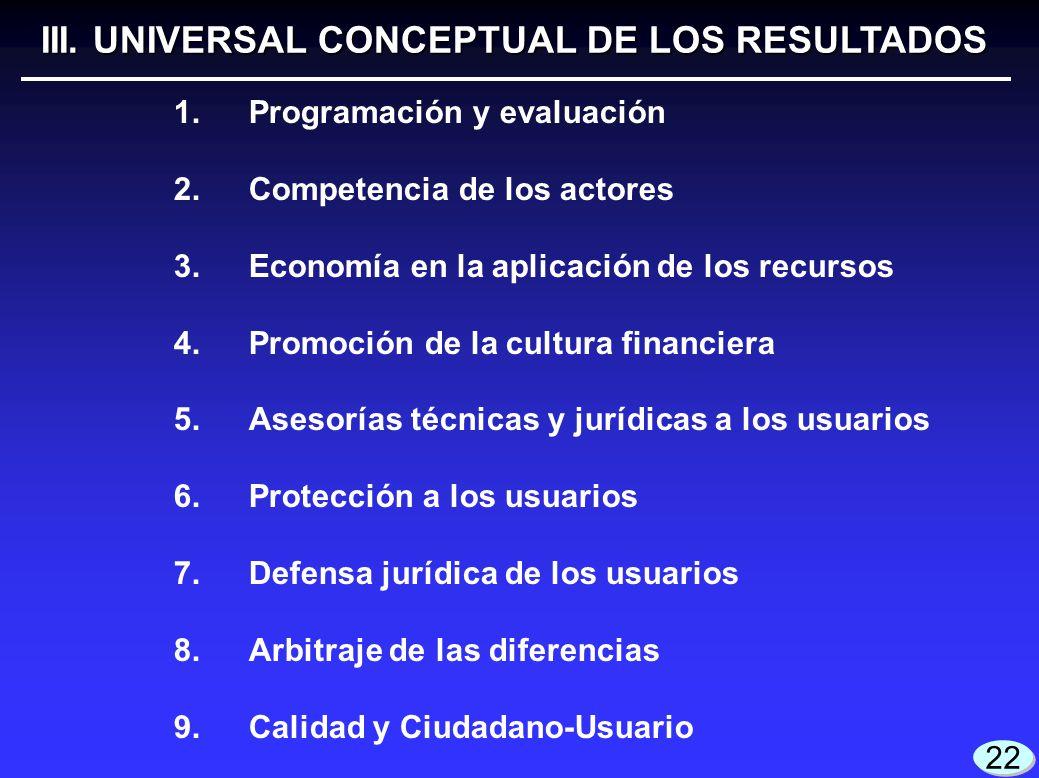 III. UNIVERSAL CONCEPTUAL DE LOS RESULTADOS 1.Programación y evaluación 2.Competencia de los actores 3.Economía en la aplicación de los recursos 4.Pro