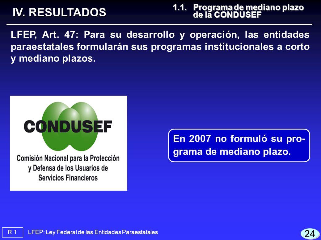 24 LFEP, Art. 47: Para su desarrollo y operación, las entidades paraestatales formularán sus programas institucionales a corto y mediano plazos. En 20