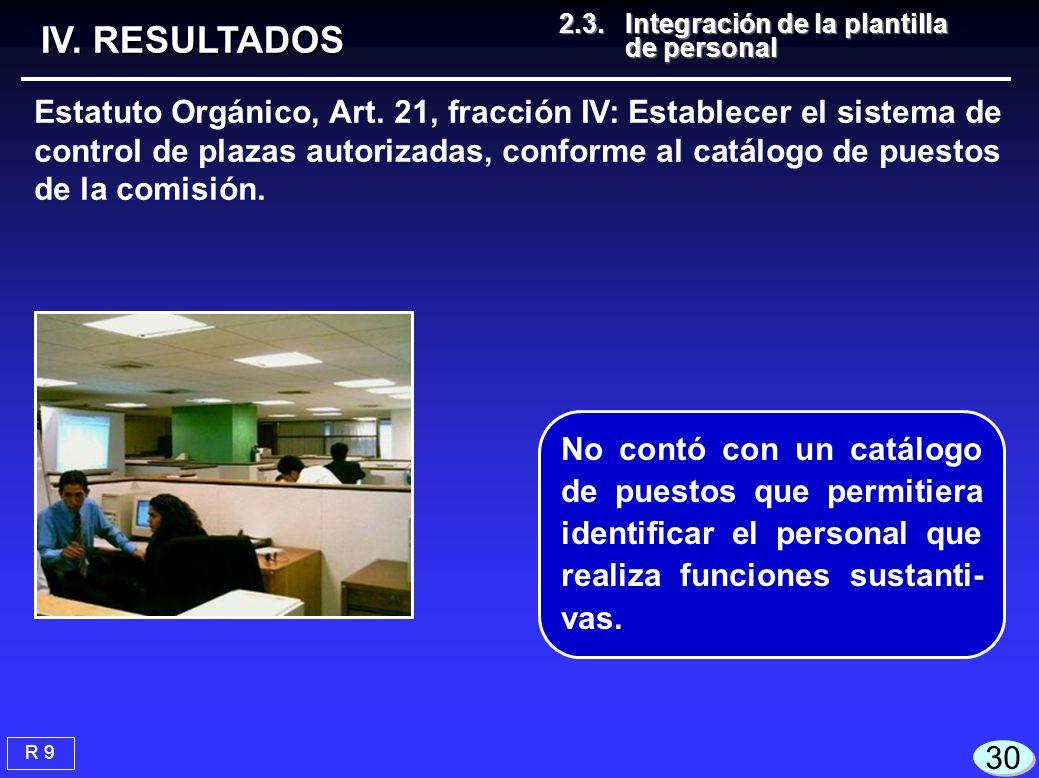 R 9 2.3.Integración de la plantilla 2.3.Integración de la plantilla de personal IV. RESULTADOS Estatuto Orgánico, Art. 21, fracción IV: Establecer el