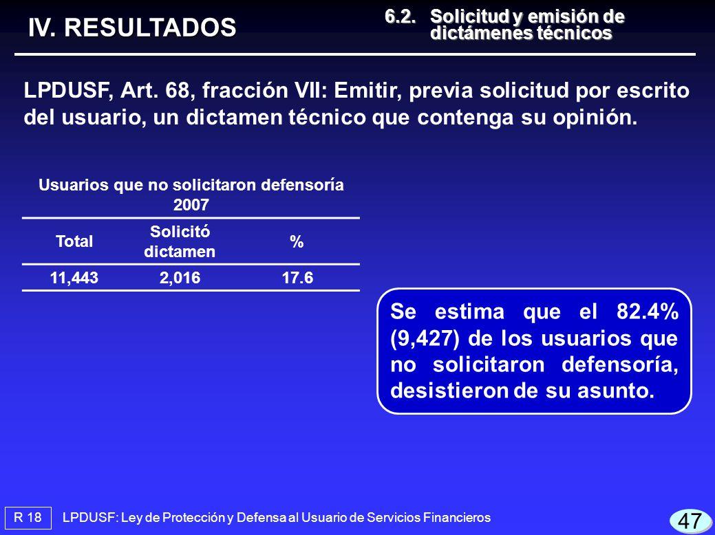 R 18 LPDUSF: Ley de Protección y Defensa al Usuario de Servicios Financieros IV. RESULTADOS LPDUSF, Art. 68, fracción VII: Emitir, previa solicitud po