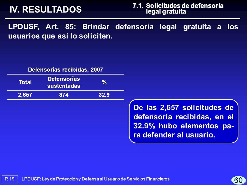 R 19 LPDUSF: Ley de Protección y Defensa al Usuario de Servicios Financieros IV.
