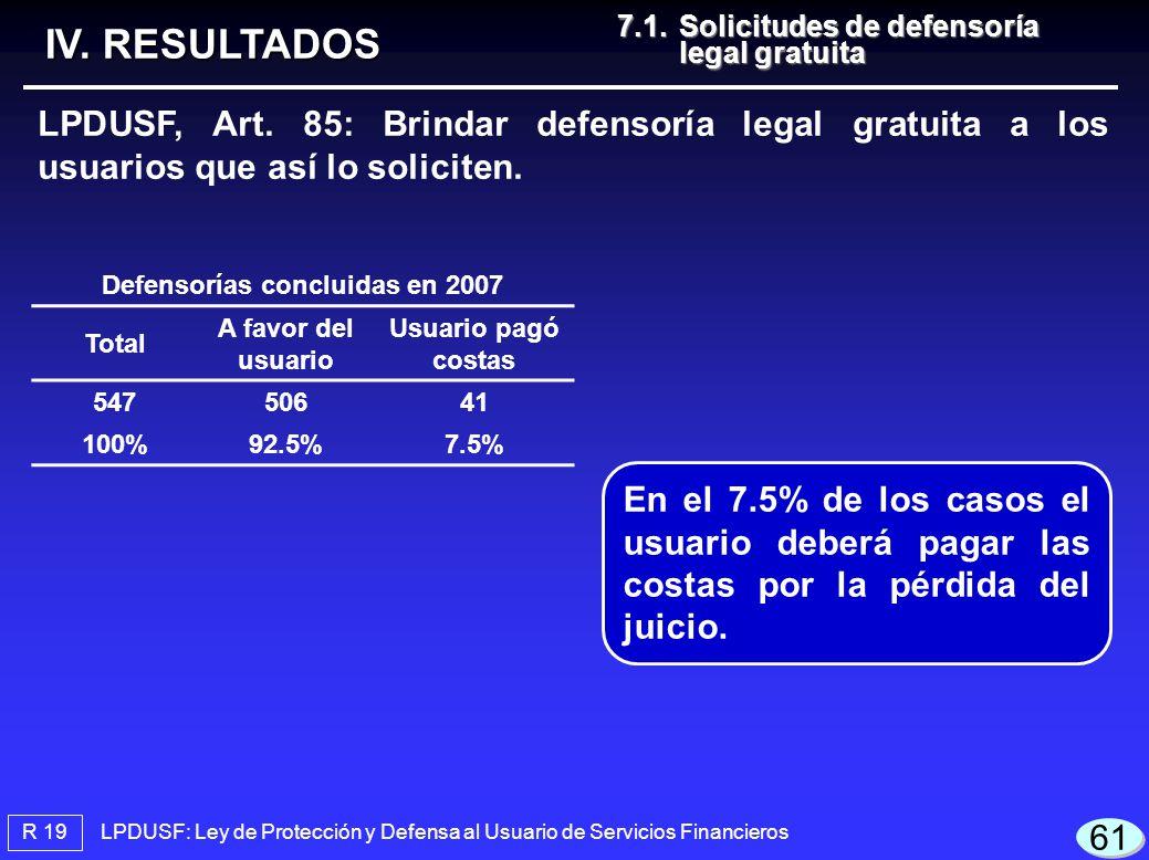 R 19 LPDUSF: Ley de Protección y Defensa al Usuario de Servicios Financieros IV. RESULTADOS LPDUSF, Art. 85: Brindar defensoría legal gratuita a los u