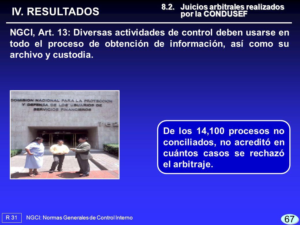 De los 14,100 procesos no conciliados, no acreditó en cuántos casos se rechazó el arbitraje. R 31 IV. RESULTADOS NGCI, Art. 13: Diversas actividades d