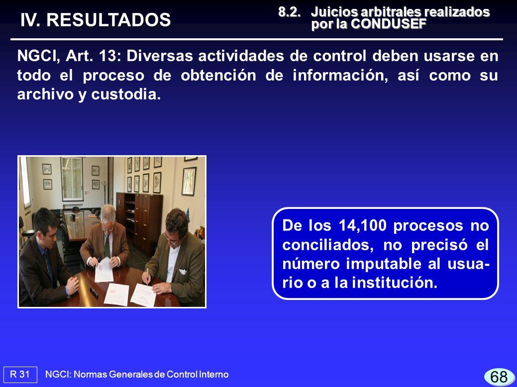 De los 14,100 procesos no conciliados, no precisó el número imputable al usua- rio o a la institución. R 31 IV. RESULTADOS NGCI, Art. 13: Diversas act