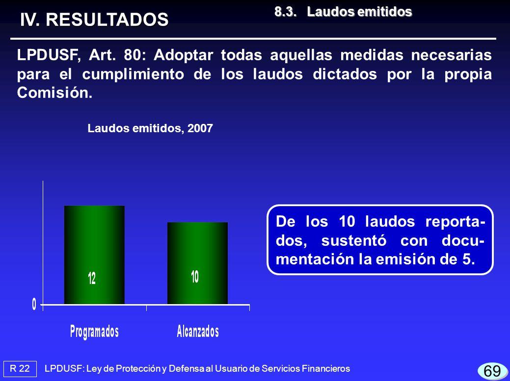 R 22 IV. RESULTADOS LPDUSF, Art. 80: Adoptar todas aquellas medidas necesarias para el cumplimiento de los laudos dictados por la propia Comisión. LPD