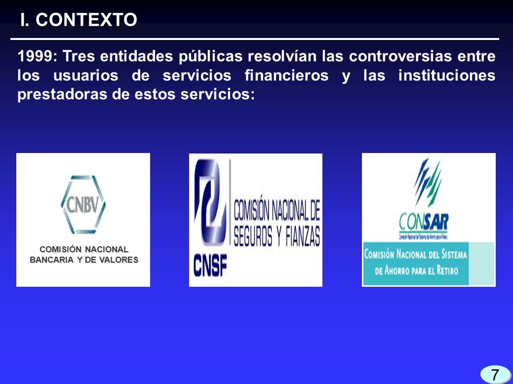3 3 I. CONTEXTO 1999: Tres entidades públicas resolvían las controversias entre los usuarios de servicios financieros y las instituciones prestadoras