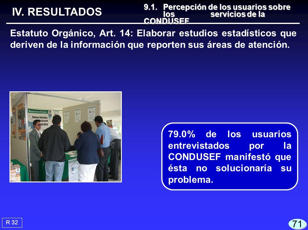 79.0% de los usuarios entrevistados por la CONDUSEF manifestó que ésta no solucionaría su problema. R 32 IV. RESULTADOS Estatuto Orgánico, Art. 14: El