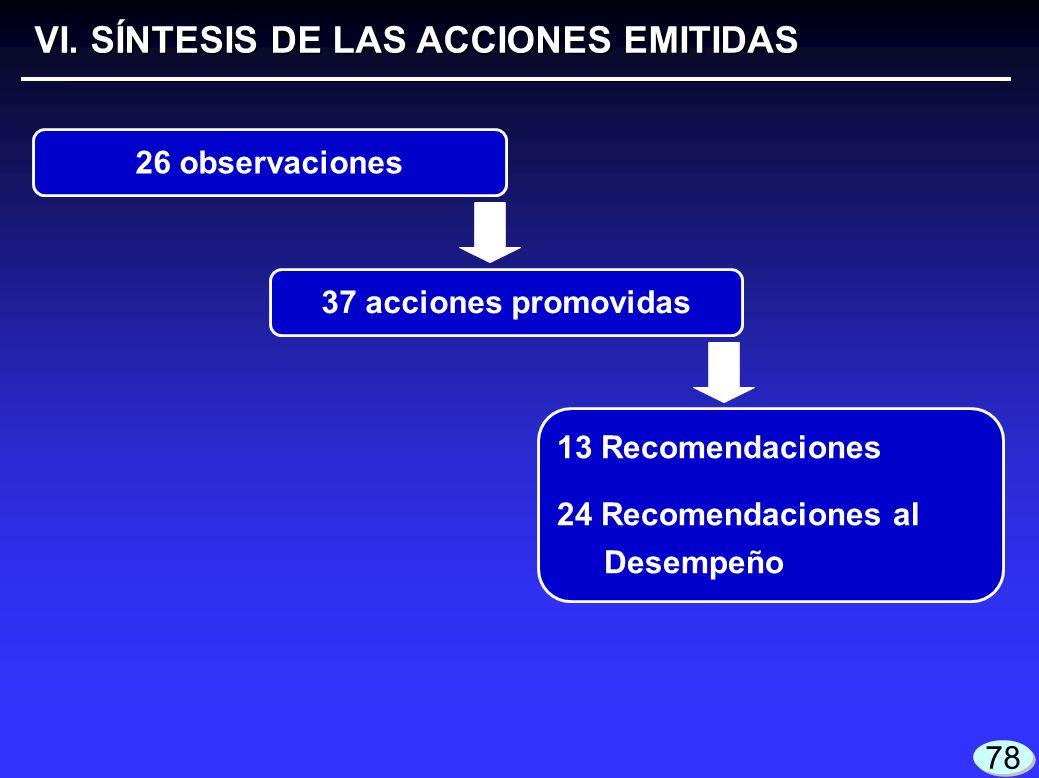 VI. SÍNTESIS DE LAS ACCIONES EMITIDAS 78 13 Recomendaciones 24 Recomendaciones al Desempeño 26 observaciones 37 acciones promovidas