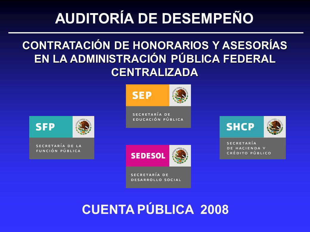 2 2 I.Contexto II. Objetivos de la Política Pública III.