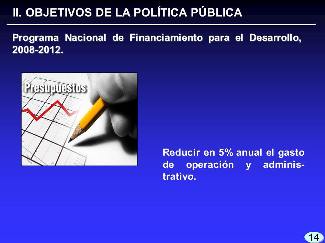 Programa Nacional de Financiamiento para el Desarrollo, 2008-2012.