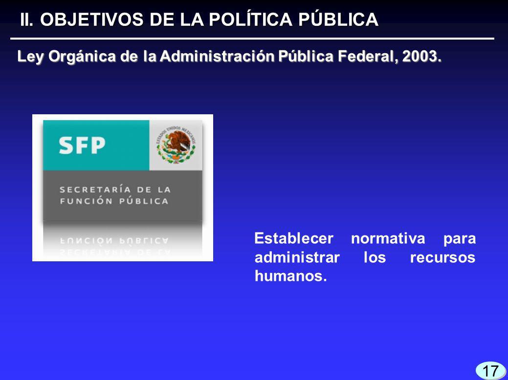 3 3 17 Ley Orgánica de la Administración Pública Federal, 2003.