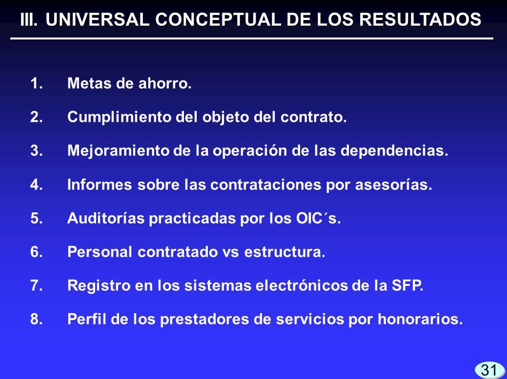 III. UNIVERSAL CONCEPTUAL DE LOS RESULTADOS 1.Metas de ahorro.
