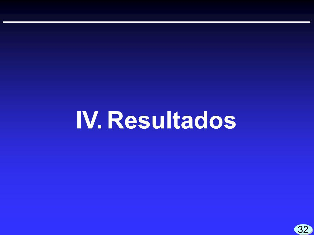 IV.Resultados 32