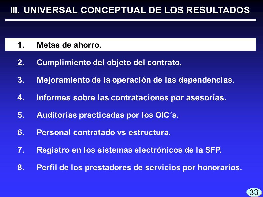 III. UNIVERSAL CONCEPTUAL DE LOS RESULTADOS 33 1.Metas de ahorro.