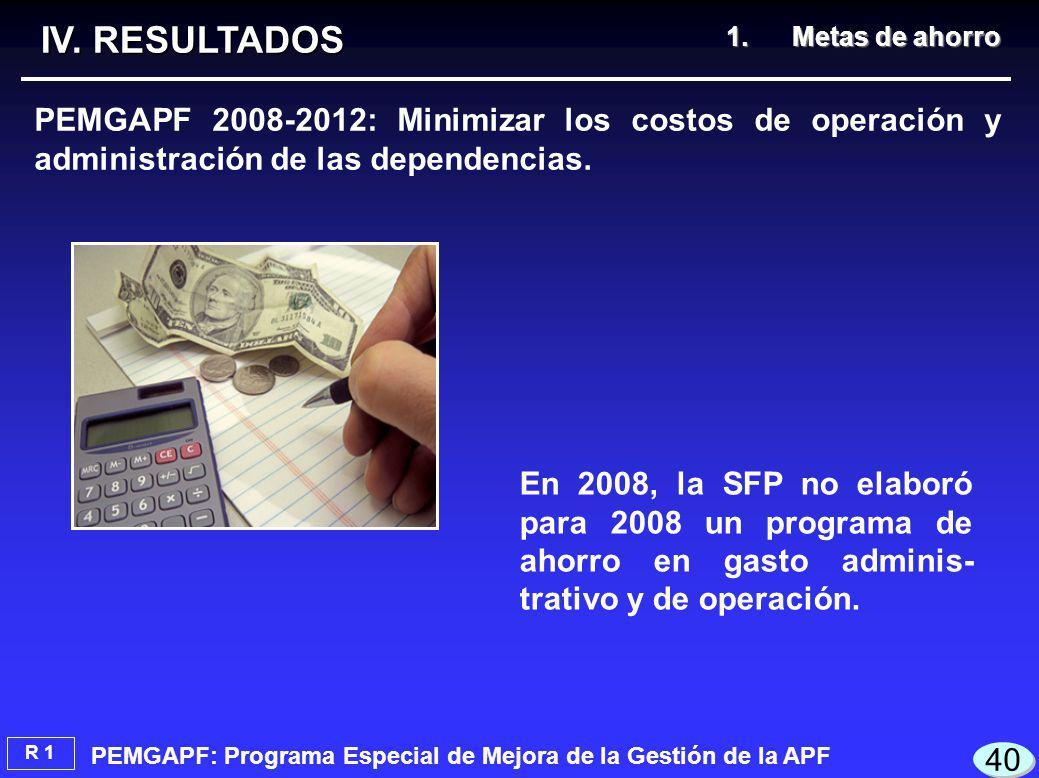 PEMGAPF 2008-2012: Minimizar los costos de operación y administración de las dependencias.