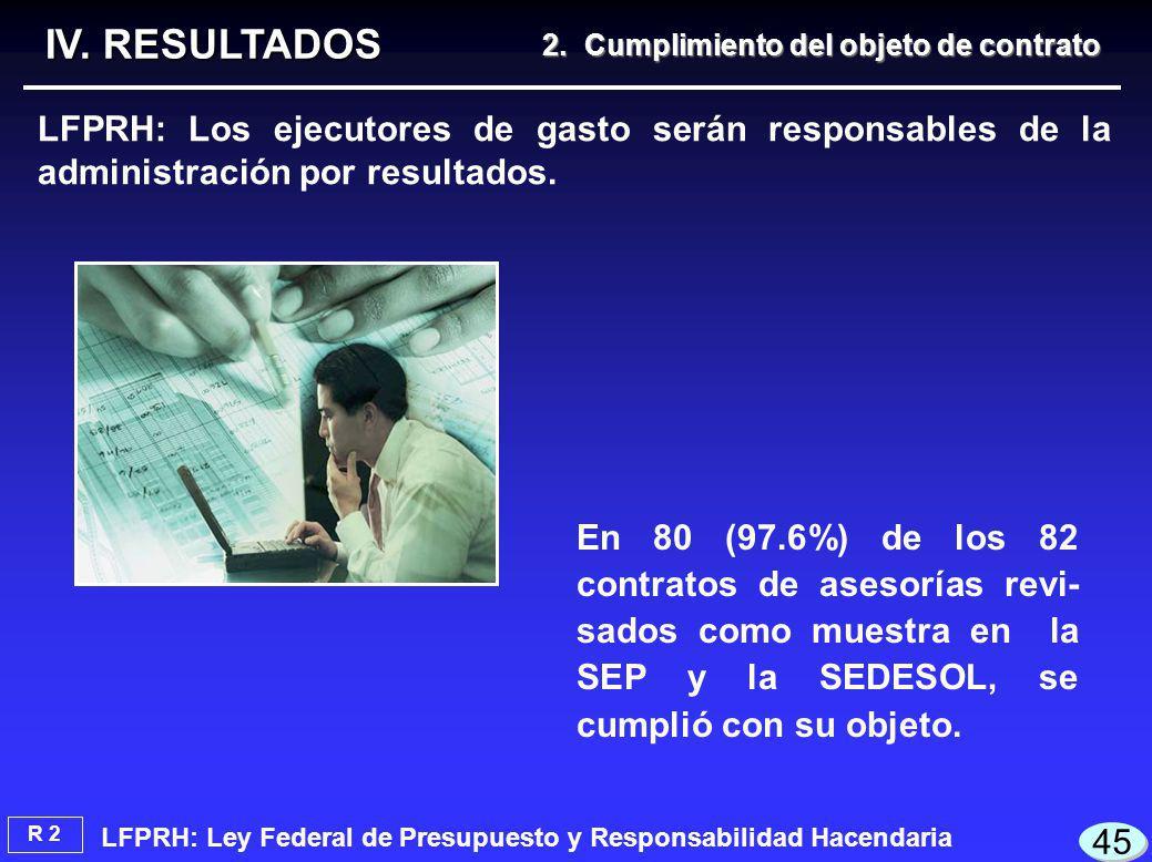 LFPRH: Los ejecutores de gasto serán responsables de la administración por resultados.