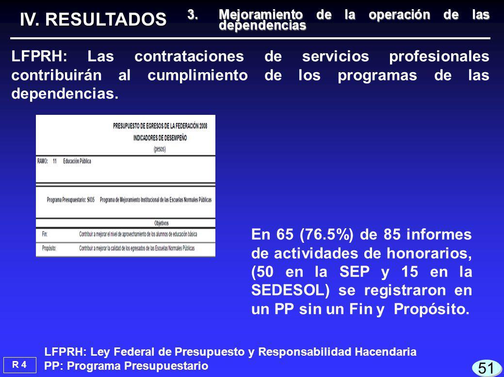 IV. RESULTADOS En 65 (76.5%) de 85 informes de actividades de honorarios, (50 en la SEP y 15 en la SEDESOL) se registraron en un PP sin un Fin y Propó