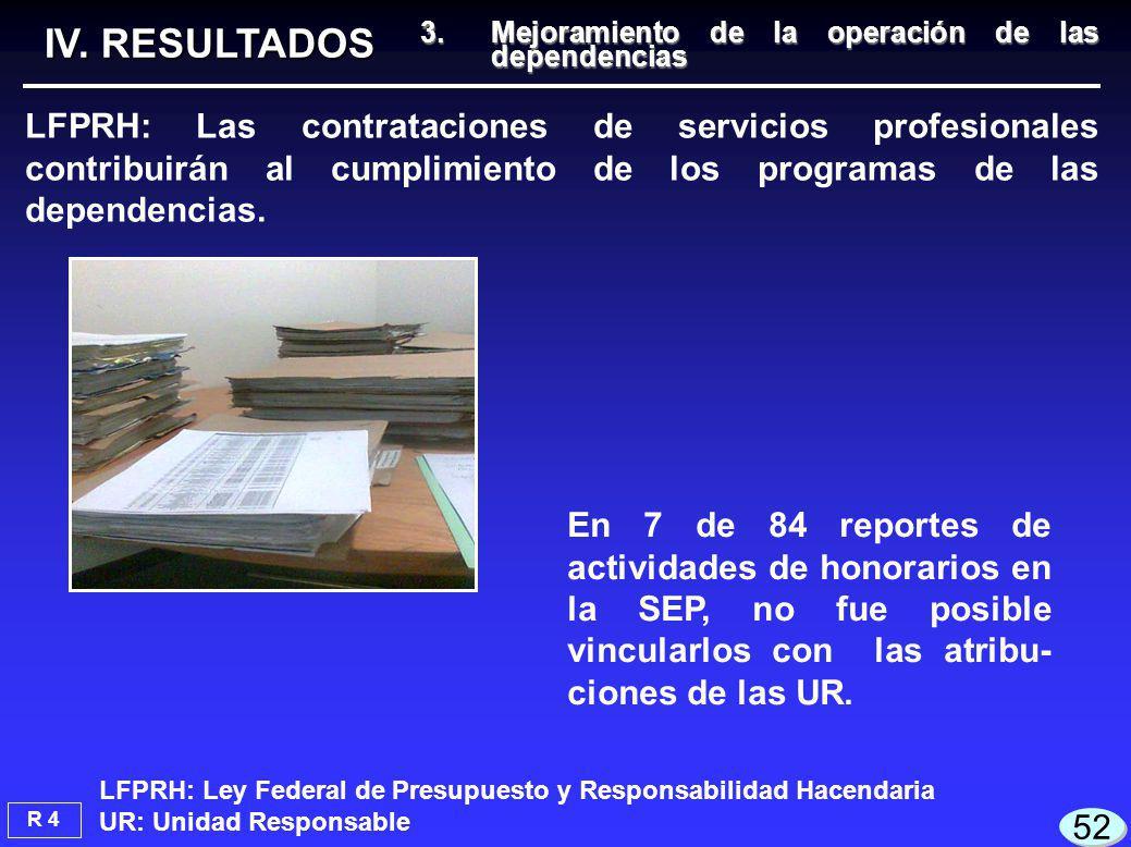 IV. RESULTADOS En 7 de 84 reportes de actividades de honorarios en la SEP, no fue posible vincularlos con las atribu- ciones de las UR. 52 R 4 3.Mejor