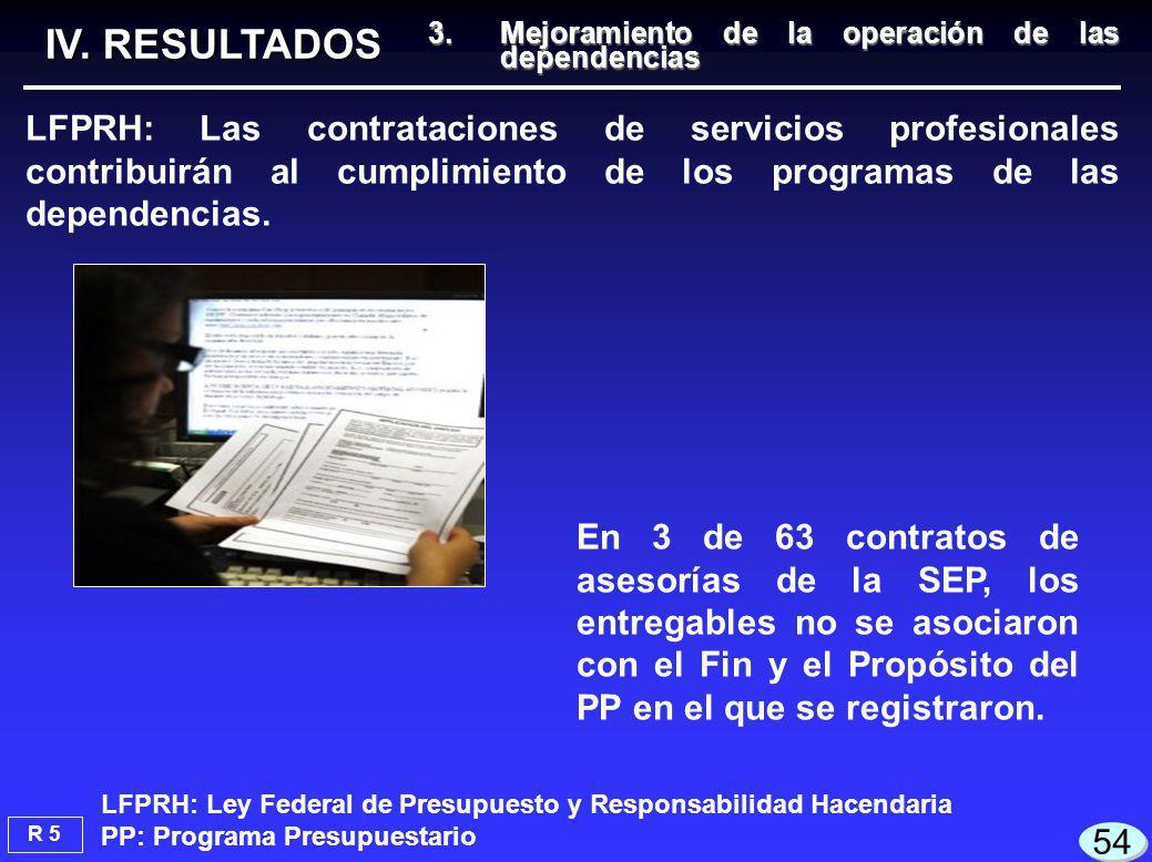 IV. RESULTADOS En 3 de 63 contratos de asesorías de la SEP, los entregables no se asociaron con el Fin y el Propósito del PP en el que se registraron.
