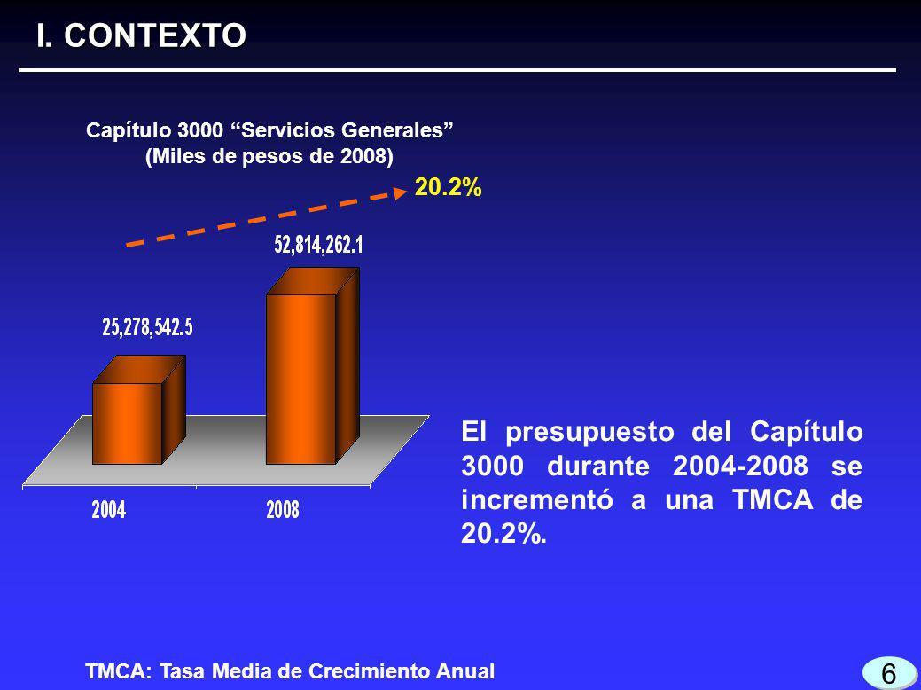 En 2008 el presupuesto ejercido en la Partida 3304 fue superior en 54.0%, al de 2007.