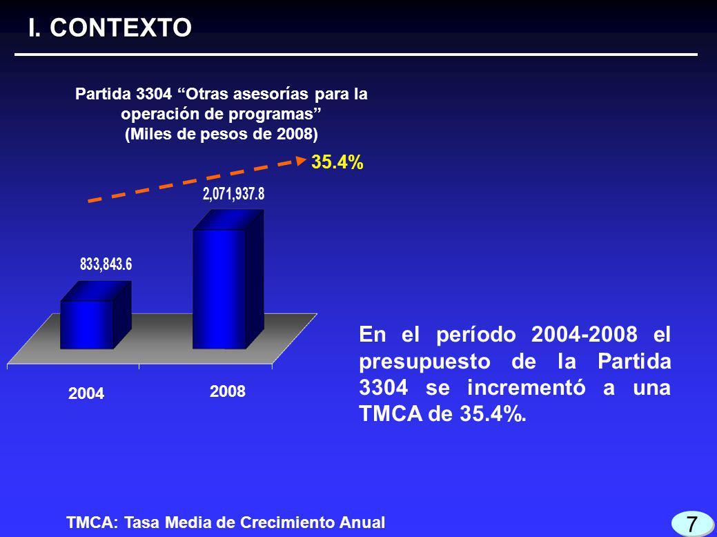 En 2008 la SHCP no dio cumplimiento a las metas de ahorro en la APFC.