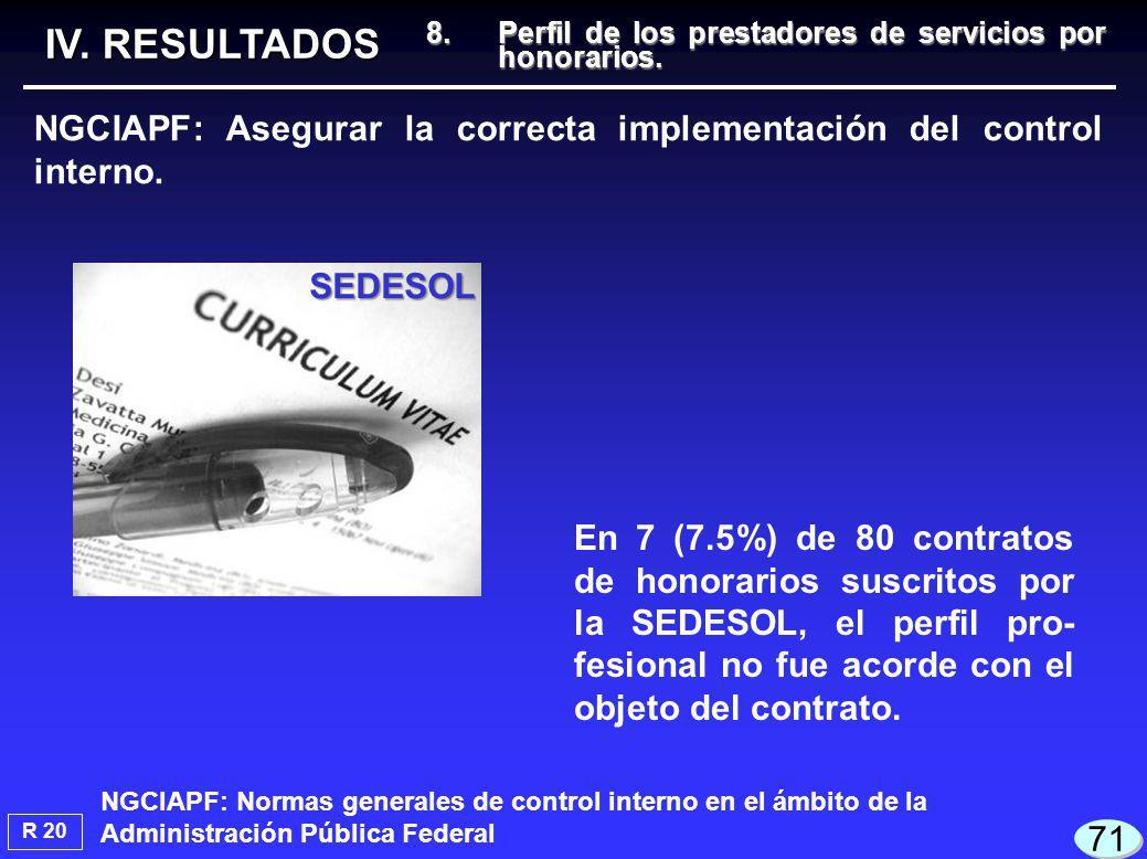 En 7 (7.5%) de 80 contratos de honorarios suscritos por la SEDESOL, el perfil pro- fesional no fue acorde con el objeto del contrato.