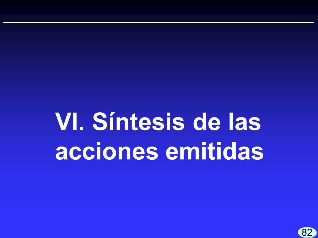 VI.Síntesis de las acciones emitidas 82