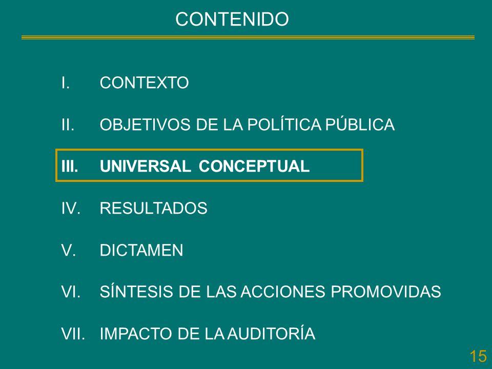 15 CONTENIDO I.CONTEXTO II.OBJETIVOS DE LA POLÍTICA PÚBLICA III.UNIVERSAL CONCEPTUAL IV.RESULTADOS V.DICTAMEN VI.SÍNTESIS DE LAS ACCIONES PROMOVIDAS V