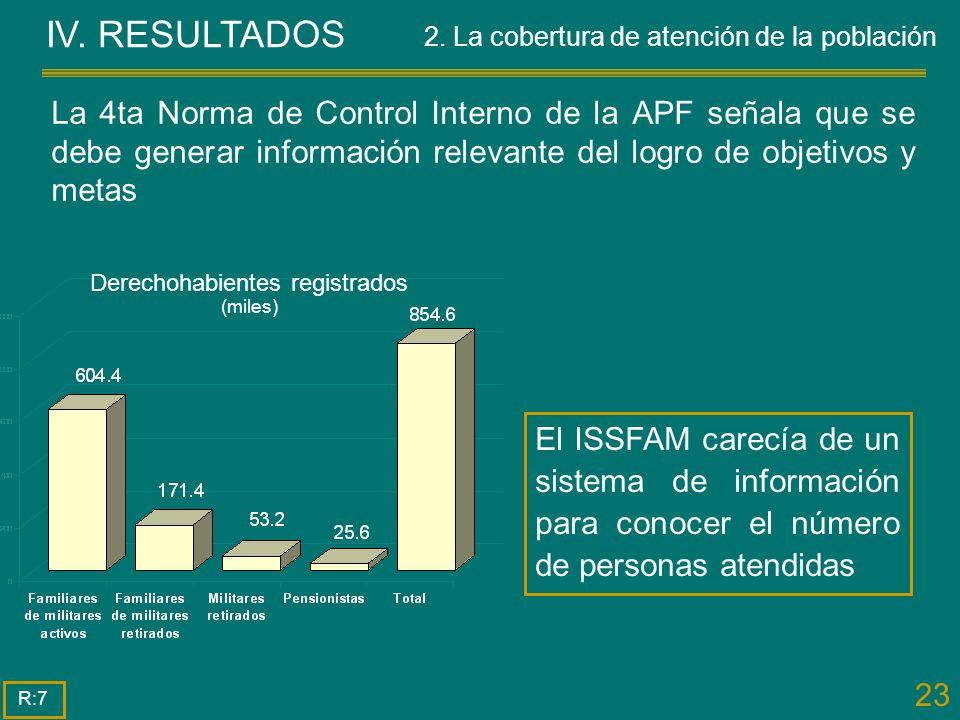 23 El ISSFAM carecía de un sistema de información para conocer el número de personas atendidas IV. RESULTADOS La 4ta Norma de Control Interno de la AP