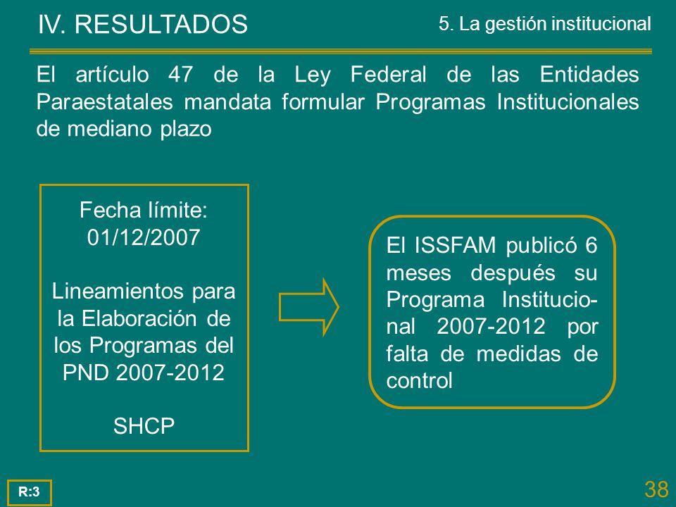 38 IV. RESULTADOS R:3 El artículo 47 de la Ley Federal de las Entidades Paraestatales mandata formular Programas Institucionales de mediano plazo Fech