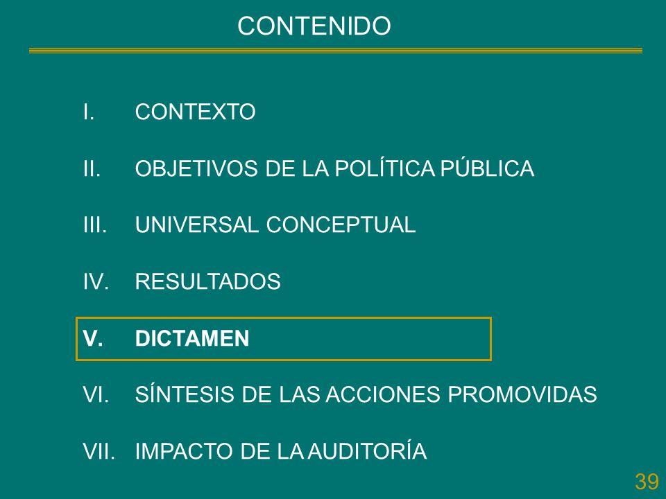 39 CONTENIDO I.CONTEXTO II.OBJETIVOS DE LA POLÍTICA PÚBLICA III.UNIVERSAL CONCEPTUAL IV.RESULTADOS V.DICTAMEN VI.SÍNTESIS DE LAS ACCIONES PROMOVIDAS V