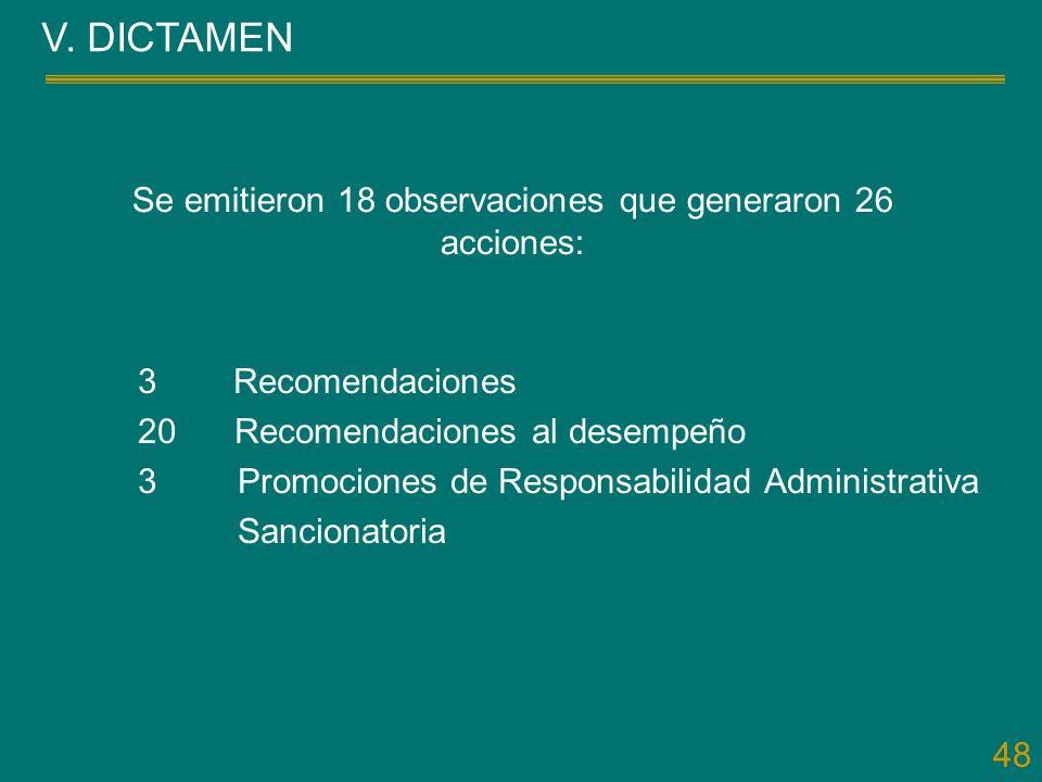 48 Se emitieron 18 observaciones que generaron 26 acciones: 3 Recomendaciones 20 Recomendaciones al desempeño 3 Promociones de Responsabilidad Adminis