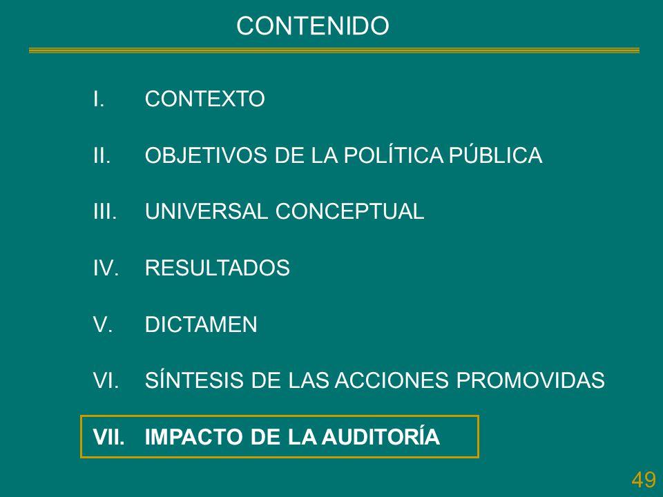 49 CONTENIDO I.CONTEXTO II.OBJETIVOS DE LA POLÍTICA PÚBLICA III.UNIVERSAL CONCEPTUAL IV.RESULTADOS V.DICTAMEN VI.SÍNTESIS DE LAS ACCIONES PROMOVIDAS V