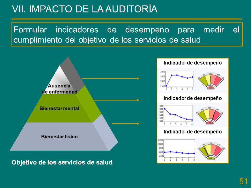 51 VII. IMPACTO DE LA AUDITORÍA Formular indicadores de desempeño para medir el cumplimiento del objetivo de los servicios de salud Ausencia de enferm