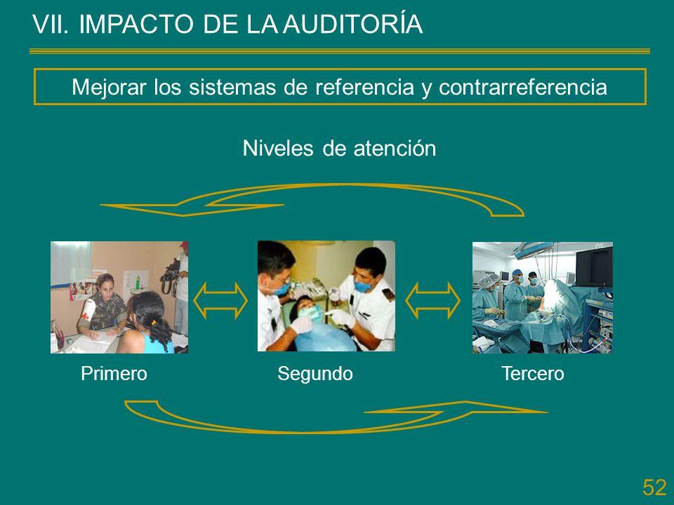 52 VII. IMPACTO DE LA AUDITORÍA Mejorar los sistemas de referencia y contrarreferencia Niveles de atención PrimeroTerceroSegundo