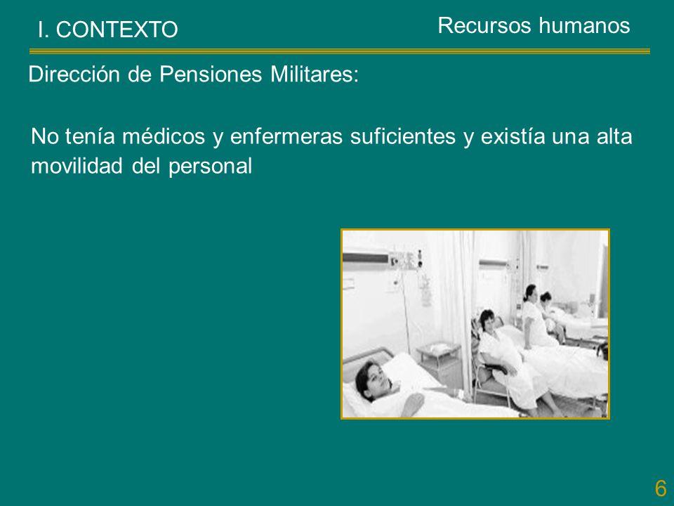 6 I. CONTEXTO No tenía médicos y enfermeras suficientes y existía una alta movilidad del personal Dirección de Pensiones Militares: Recursos humanos