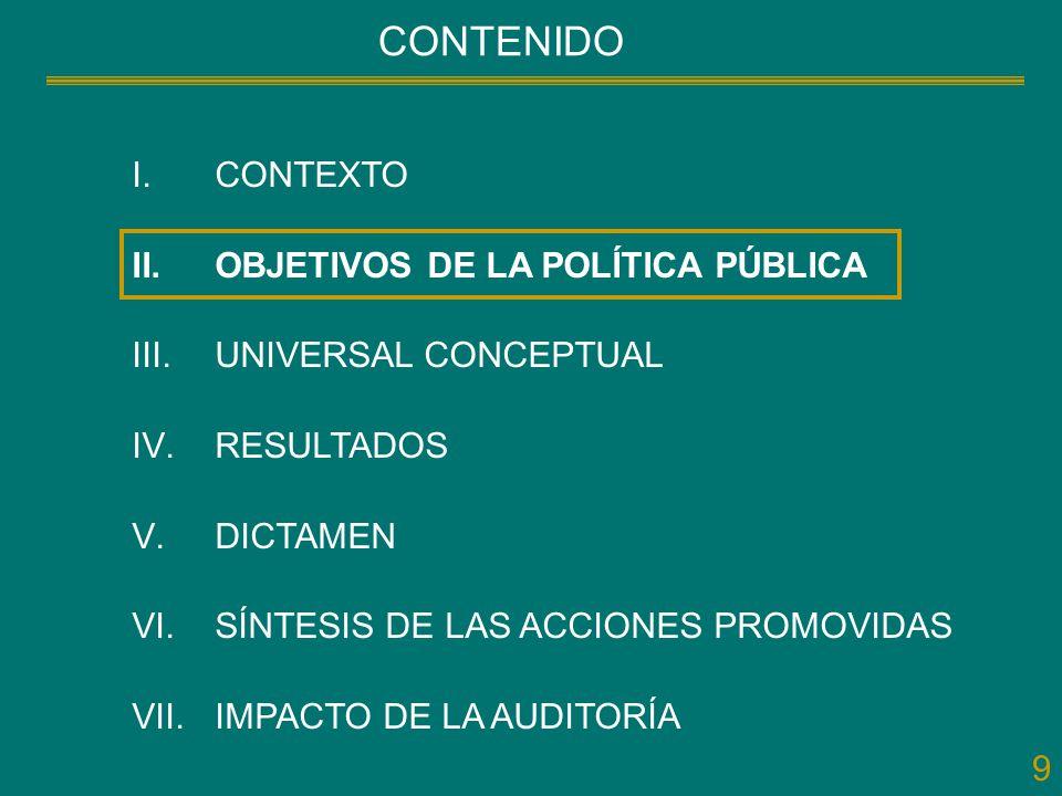 9 CONTENIDO I.CONTEXTO II.OBJETIVOS DE LA POLÍTICA PÚBLICA III.UNIVERSAL CONCEPTUAL IV.RESULTADOS V.DICTAMEN VI.SÍNTESIS DE LAS ACCIONES PROMOVIDAS VI