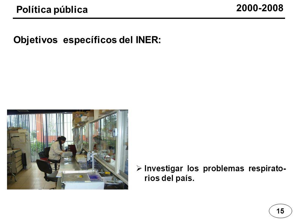 Investigar los problemas respirato- rios del país. 15 Política pública Objetivos específicos del INER: 2000-2008