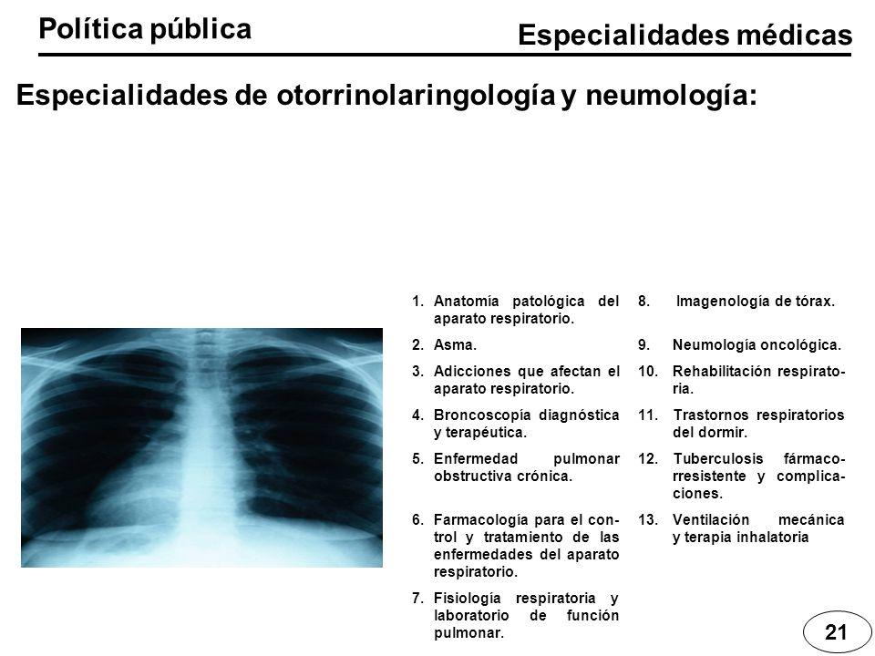 1.Anatomía patológica del aparato respiratorio. 8. Imagenología de tórax. 2.Asma.9.Neumología oncológica. 3.Adicciones que afectan el aparato respirat