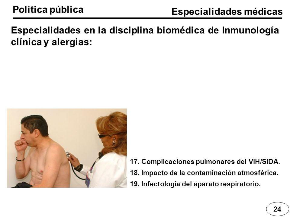 17. Complicaciones pulmonares del VIH/SIDA. 18. Impacto de la contaminación atmosférica. 19. Infectología del aparato respiratorio. Especialidades méd