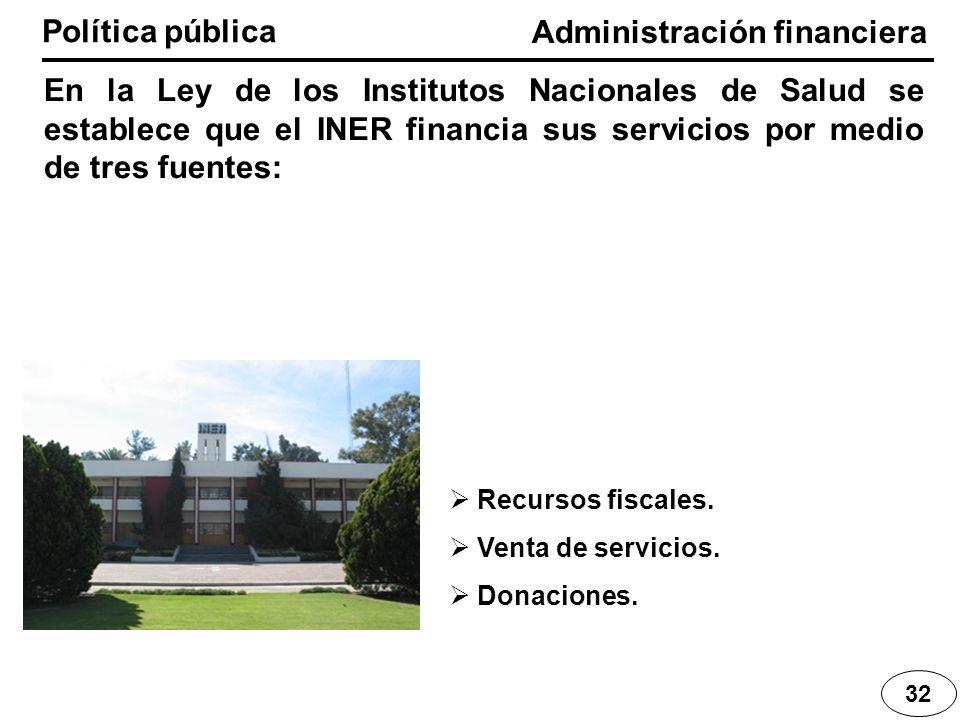 Administración financiera Política pública 32 En la Ley de los Institutos Nacionales de Salud se establece que el INER financia sus servicios por medi