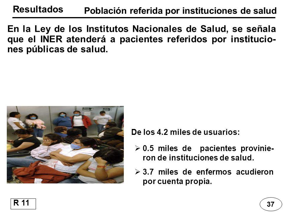 37 En la Ley de los Institutos Nacionales de Salud, se señala que el INER atenderá a pacientes referidos por institucio- nes públicas de salud. Result