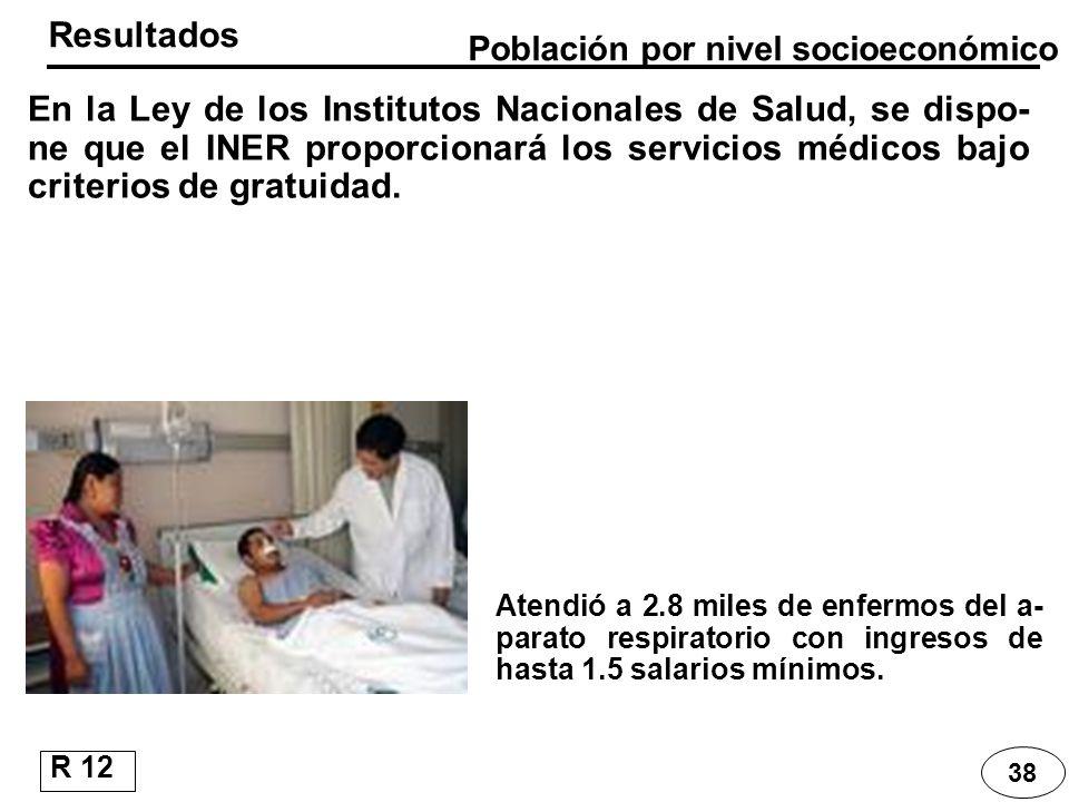 38 En la Ley de los Institutos Nacionales de Salud, se dispo- ne que el INER proporcionará los servicios médicos bajo criterios de gratuidad. Resultad