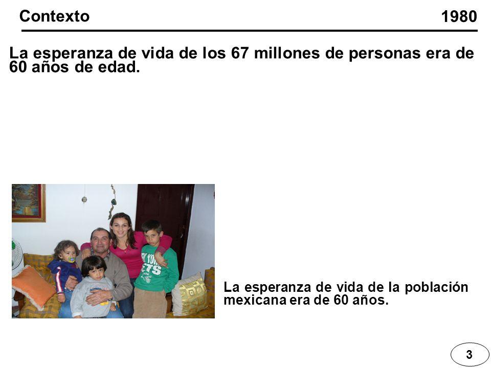 3 La esperanza de vida de los 67 millones de personas era de 60 años de edad. 1980 Contexto La esperanza de vida de la población mexicana era de 60 añ