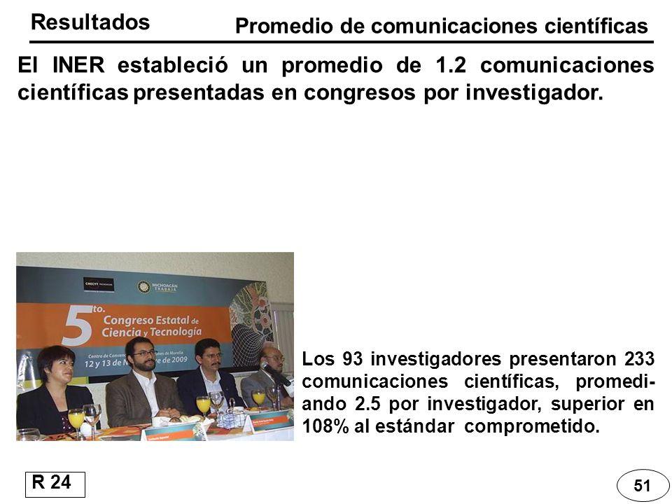 Promedio de comunicaciones científicas El INER estableció un promedio de 1.2 comunicaciones científicas presentadas en congresos por investigador. Res