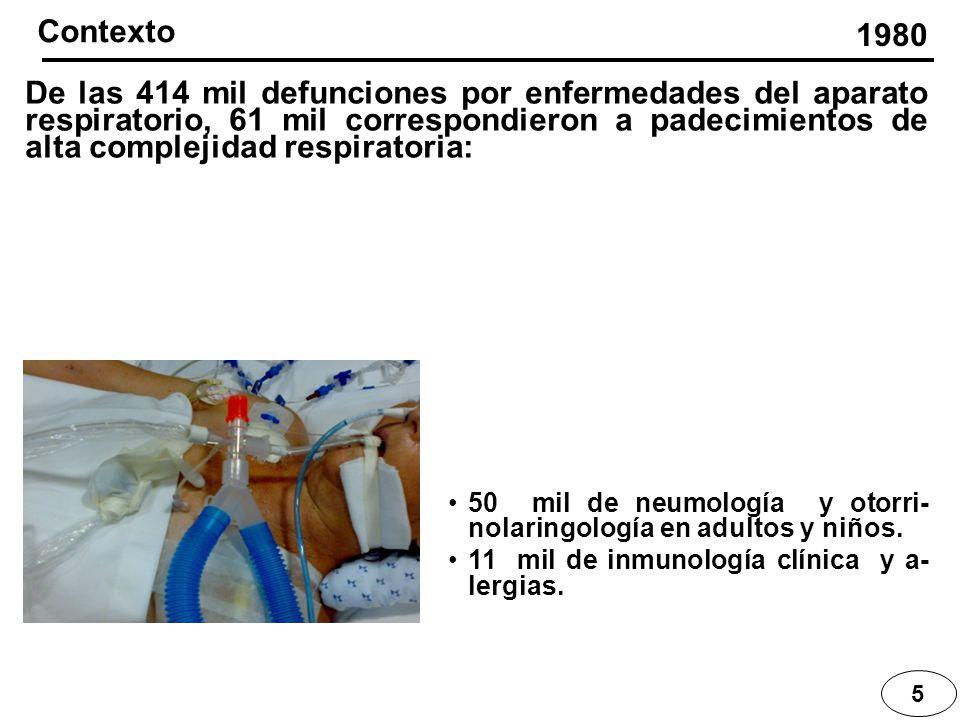 5 De las 414 mil defunciones por enfermedades del aparato respiratorio, 61 mil correspondieron a padecimientos de alta complejidad respiratoria: Conte