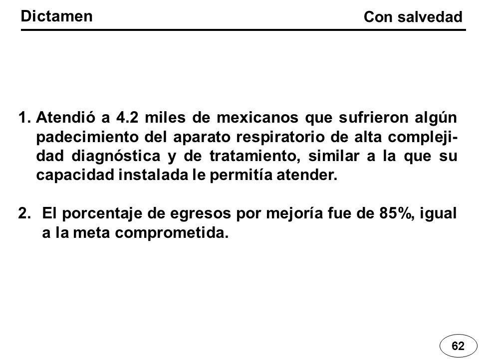 Con salvedad Dictamen 62 1.Atendió a 4.2 miles de mexicanos que sufrieron algún padecimiento del aparato respiratorio de alta compleji- dad diagnóstic